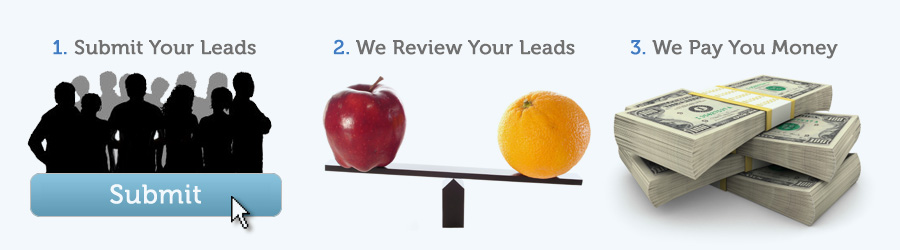 How to sell your leads